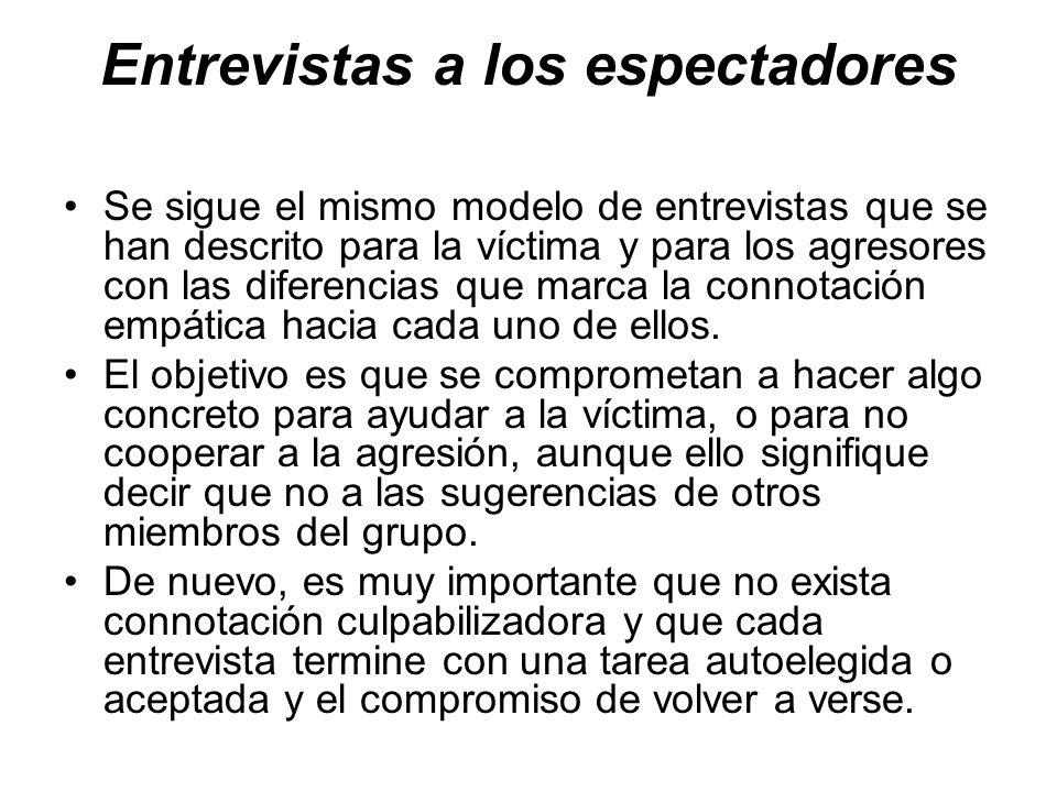 Entrevistas a los espectadores Se sigue el mismo modelo de entrevistas que se han descrito para la víctima y para los agresores con las diferencias qu