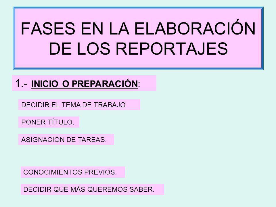 FASES EN LA ELABORACIÓN DE LOS REPORTAJES 1.- INICIO O PREPARACIÓN: PONER TÍTULO.