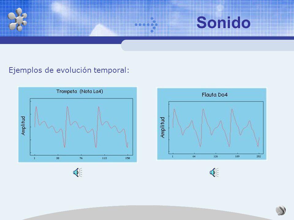 Evolución temporal de un sonido Ataque: lapso de tiempo durante el cual las oscilaciones regulares terminan por establecerse. Período de sonido sosten