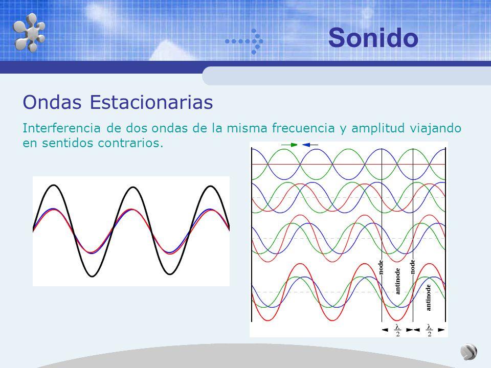 Evolución temporal del contenido espectral: marimba xilófono Sonido