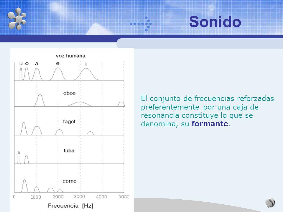 Sonido Cajas de Resonancia Son cavidades cuya misión es reforzar los sonidos producidos por otra parte del instrumento. La forma y tamaño de estas caj