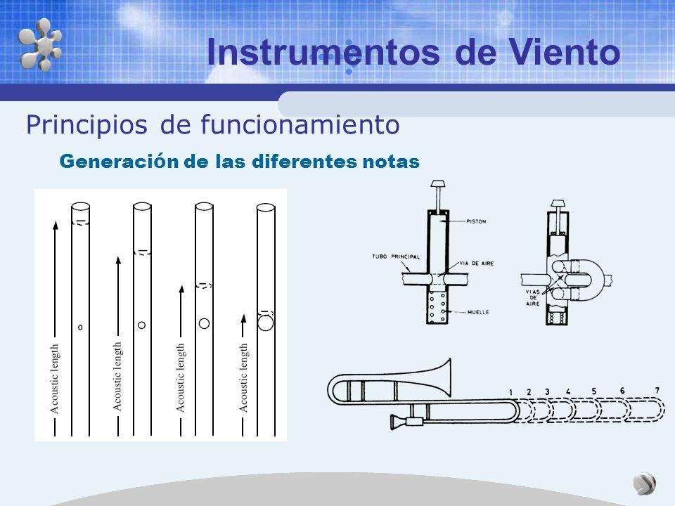 Instrumentos de Viento Principios de funcionamiento Tipos de embocaduras: de flauta de leng ü eta
