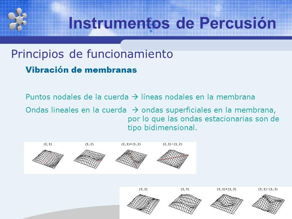 Principios de funcionamiento Vibraci ó n de membranas La vibración de membranas, se basa en los mismos principios que la vibración de cuerdas, ya que
