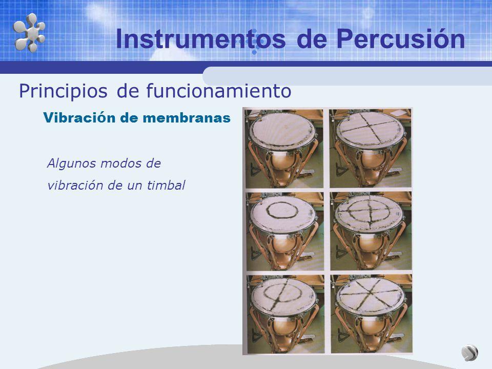 Principios de funcionamiento Vibraci ó n de membranas Modos normales de vibración de una membrana circular Instrumentos de Percusión