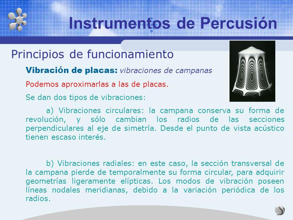 Principios de funcionamiento Vibraci ó n de placas La diferencia fundamental entre las vibraciones de una membrana y las de una placa delgada consiste