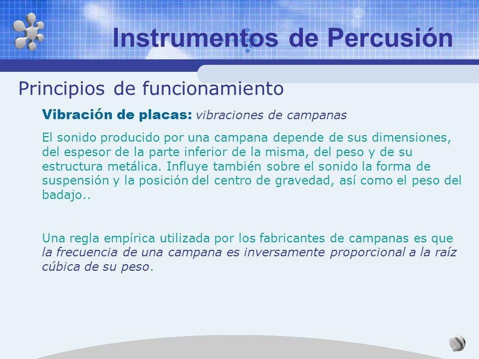Principios de funcionamiento Vibraci ó n de placas: vibraciones de campanas Podemos aproximarlas a las de placas. Se dan dos tipos de vibraciones: a)