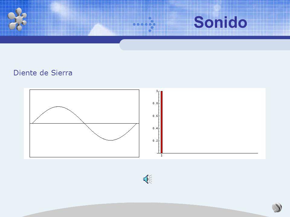 El conjunto de frecuencias reforzadas preferentemente por una caja de resonancia constituye lo que se denomina, su formante.