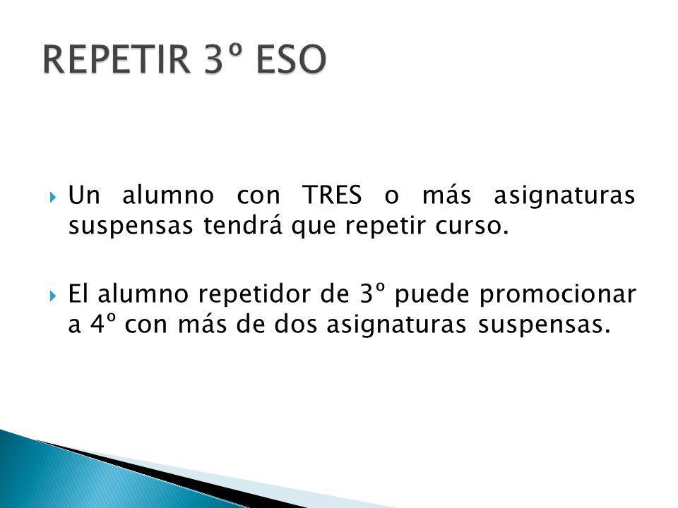 Un alumno con TRES o más asignaturas suspensas tendrá que repetir curso.