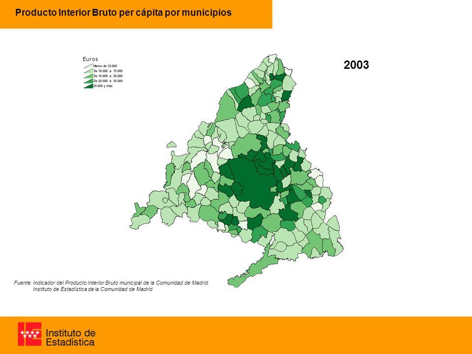 Producto Interior Bruto per cápita por municipios 63% 96% 2003 Fuente: Indicador del Producto Interior Bruto municipal de la Comunidad de Madrid.