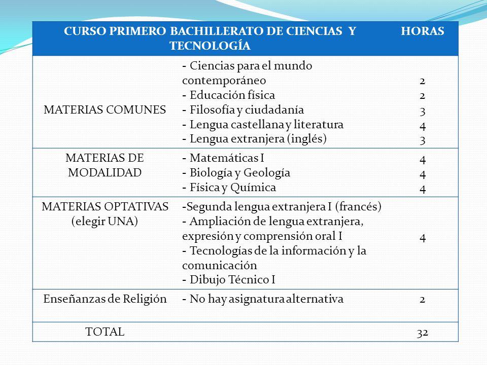 CURSO PRIMERO BACHILLERATO DE CIENCIAS Y TECNOLOGÍA HORAS MATERIAS COMUNES - Ciencias para el mundo contemporáneo - Educación física - Filosofía y ciu