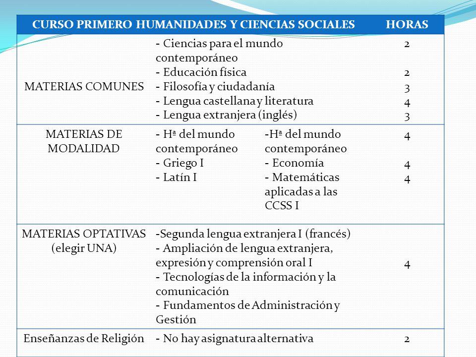 CURSO PRIMERO HUMANIDADES Y CIENCIAS SOCIALESHORAS MATERIAS COMUNES - Ciencias para el mundo contemporáneo - Educación física - Filosofía y ciudadanía