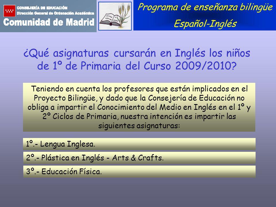 ¿Qué asignaturas cursarán en Inglés los niños de 1º de Primaria del Curso 2009/2010? Teniendo en cuenta los profesores que están implicados en el Proy
