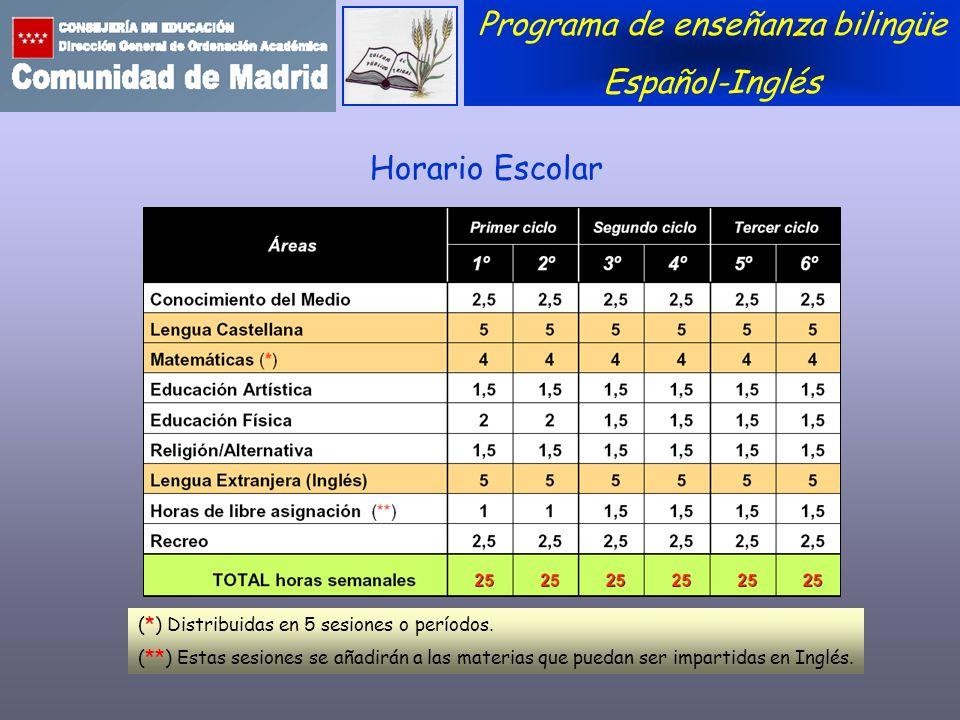 Programa de enseñanza bilingüe Español-Inglés Aprendizaje de la Lengua Inglesa.