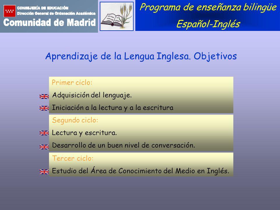 Programa de enseñanza bilingüe Español-Inglés Aprendizaje de la Lengua Inglesa. Objetivos Primer ciclo: Adquisición del lenguaje. Iniciación a la lect
