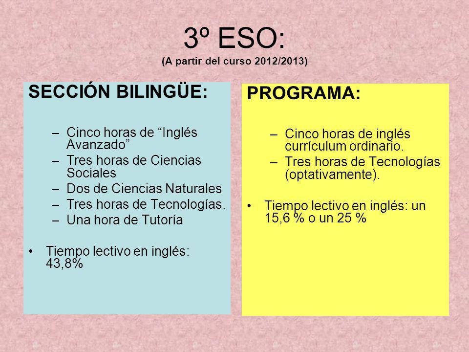 3º ESO: (A partir del curso 2012/2013) SECCIÓN BILINGÜE: –Cinco horas de Inglés Avanzado –Tres horas de Ciencias Sociales –Dos de Ciencias Naturales –