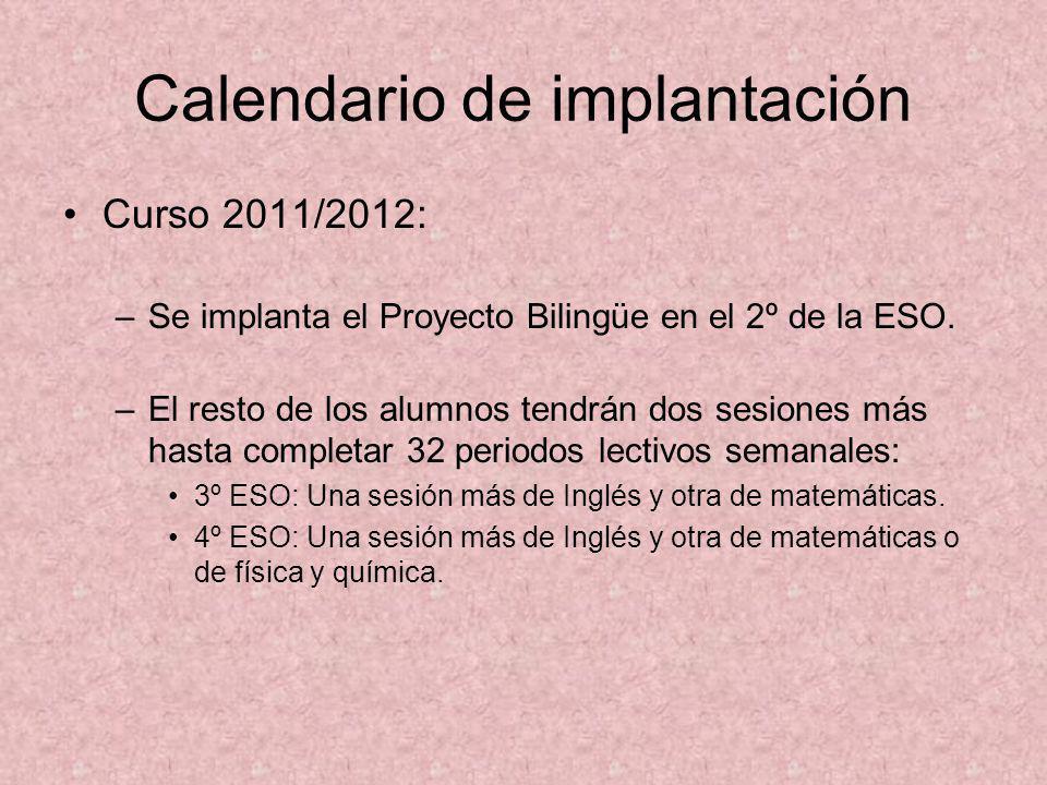 Calendario de implantación Curso 2011/2012: –Se implanta el Proyecto Bilingüe en el 2º de la ESO. –El resto de los alumnos tendrán dos sesiones más ha