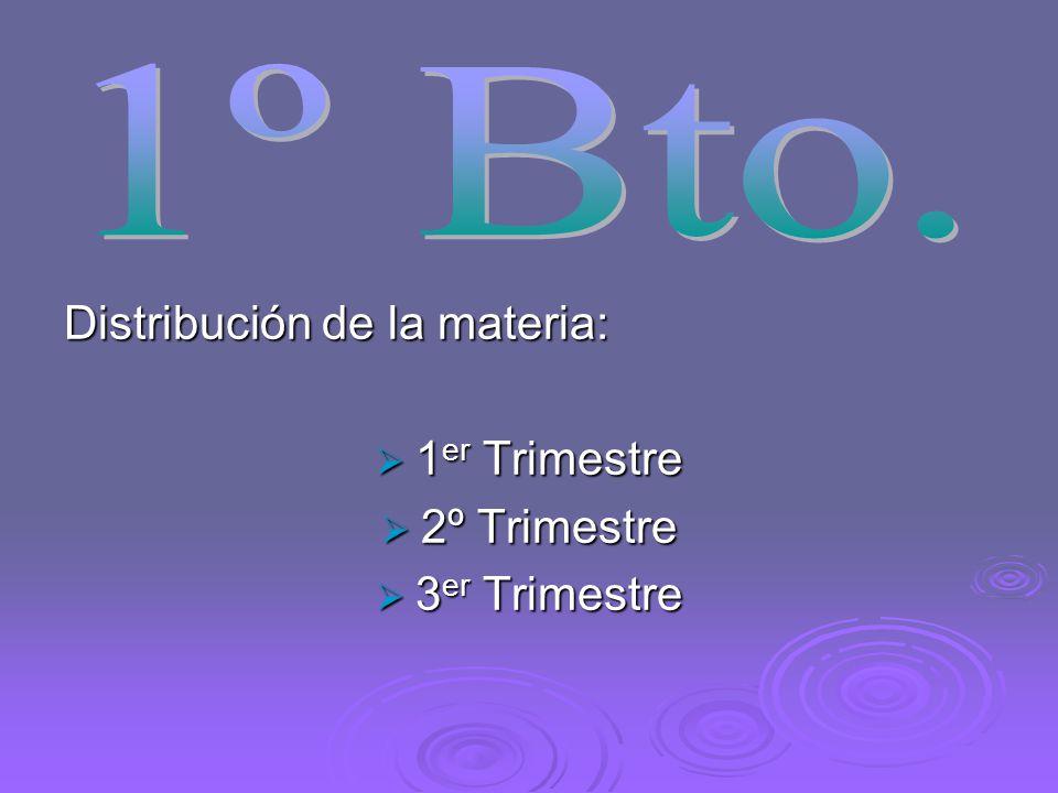 1 er Trimestre El dibujo geométrico.Trazados gráficos fundamentales.