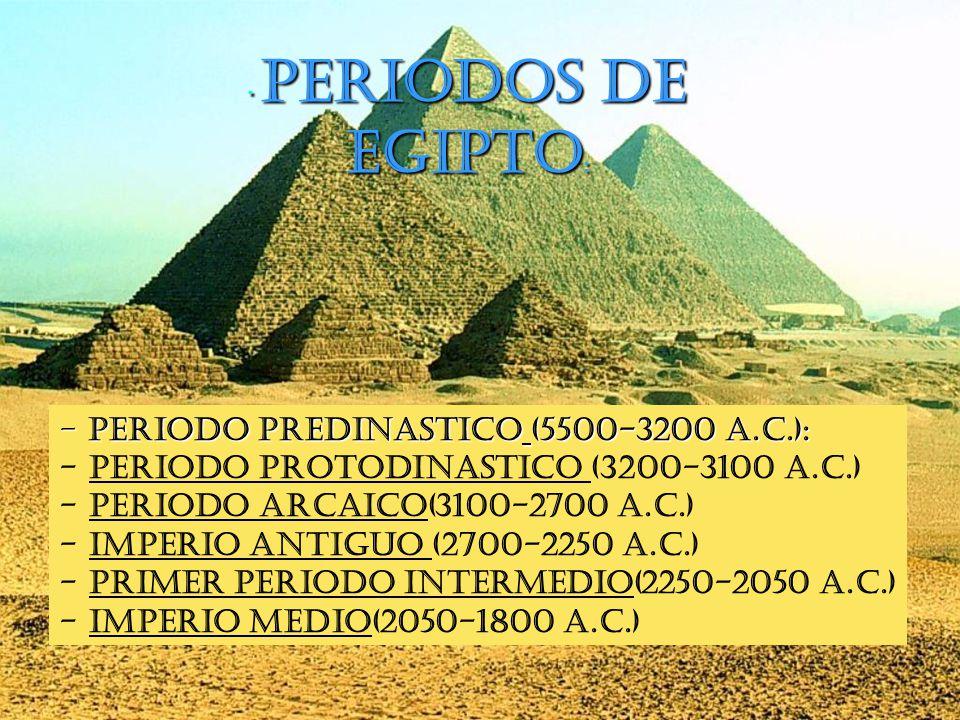 Periodos -Segundo periodo intermedio(1800-1550 a.C.) -Imperio Nuevo (1550-1070 a.C.) -Tercer periodo intermedio(1070-656 a.C.) -Periodo tardío (656-332 a.C.) -Periodo Helenístico (332-30 a.C.) -Periodo Romano(30 a.C.-640 d.C.)