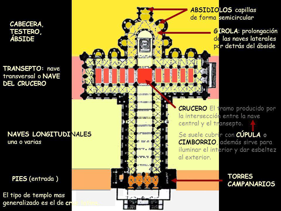 Mª Victoria Landa CABECERA, TESTERO, ÁBSIDE El tipo de templo mas generalizado es el de cruz latina. CRUCERO El tramo producido por la intersección en