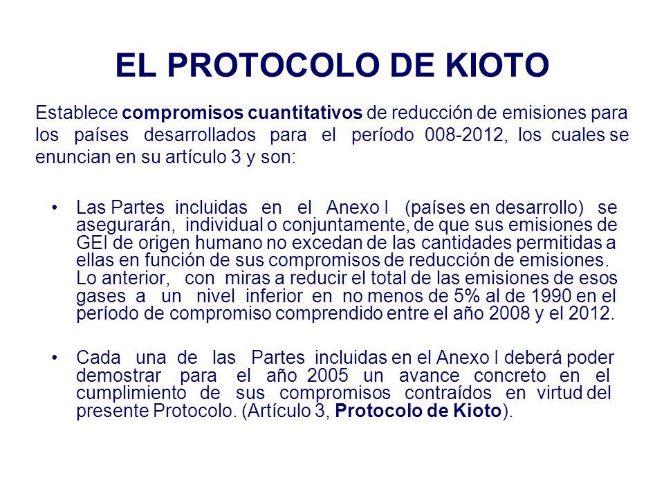 EL PROTOCOLO DE KIOTO Las Partes incluidas en el Anexo I (países en desarrollo) se asegurarán, individual o conjuntamente, de que sus emisiones de GEI de origen humano no excedan de las cantidades permitidas a ellas en función de sus compromisos de reducción de emisiones.