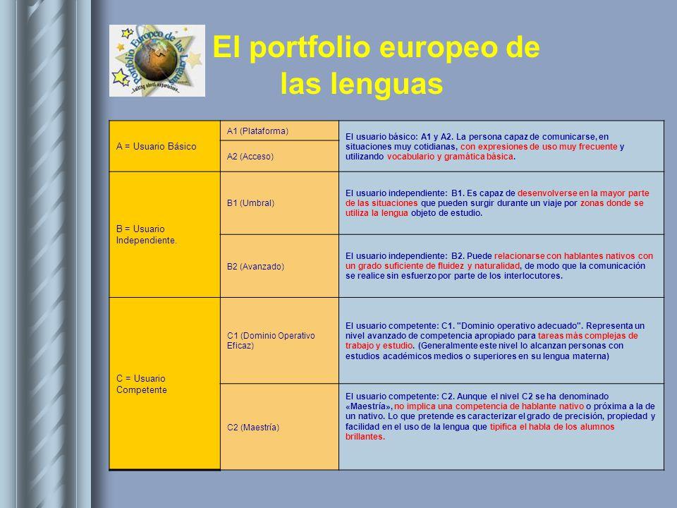 El portfolio europeo de las lenguas A = Usuario Básico A1 (Plataforma) El usuario básico: A1 y A2. La persona capaz de comunicarse, en situaciones muy