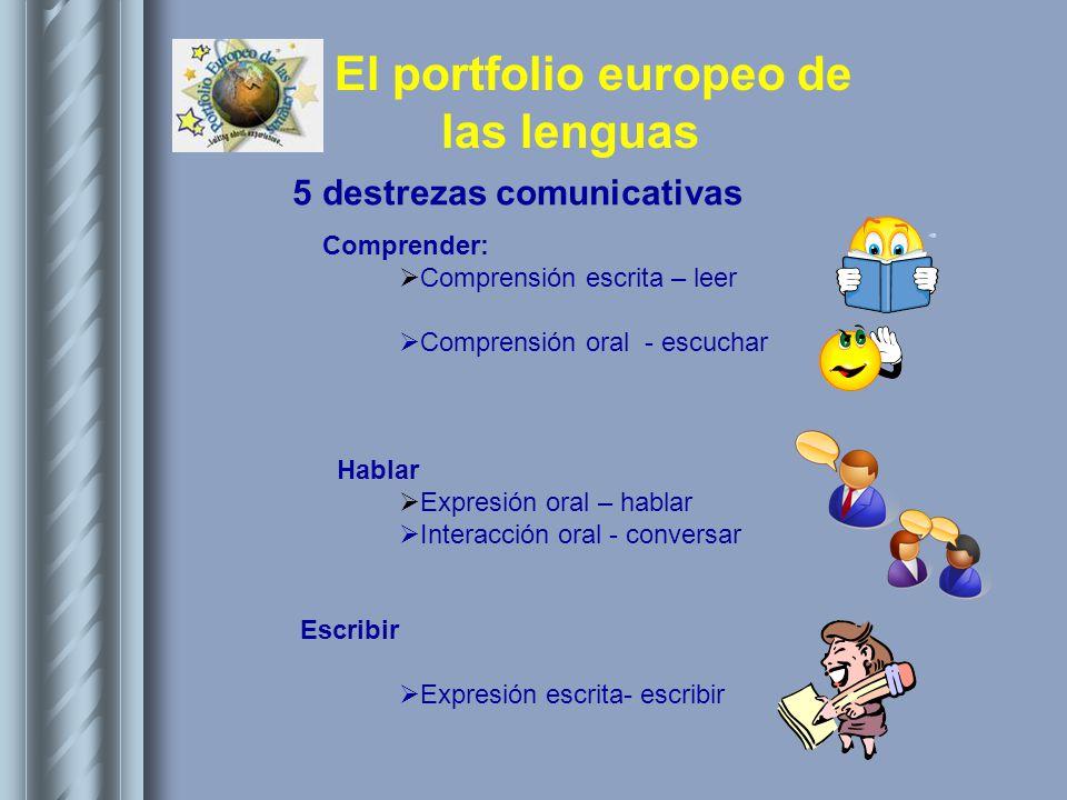 El portfolio europeo de las lenguas 5 destrezas comunicativas Comprender: Comprensión escrita – leer Comprensión oral - escuchar Hablar Expresión oral
