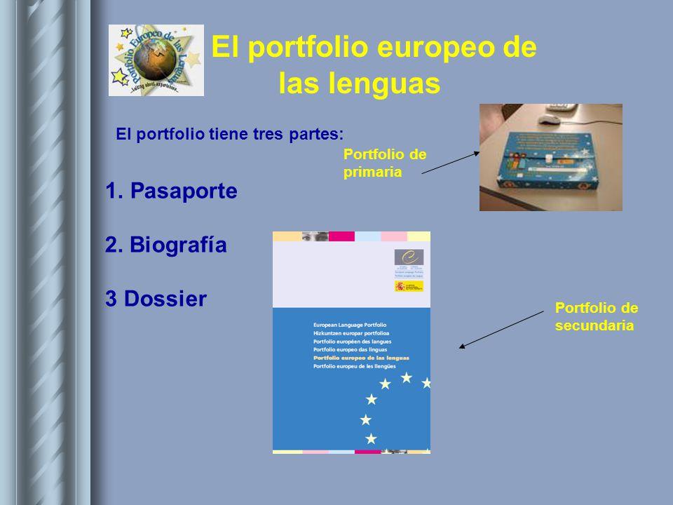 El portfolio europeo de las lenguas El portfolio tiene tres partes: 1.Pasaporte 2. Biografía 3 Dossier Portfolio de secundaria Portfolio de primaria