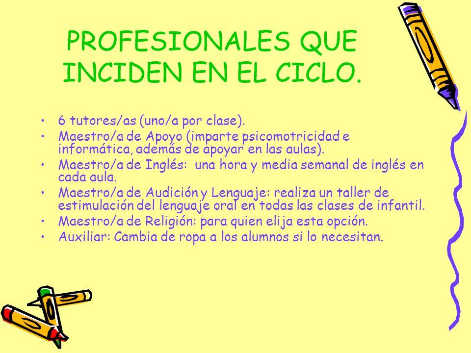 PROFESIONALES QUE INCIDEN EN EL CICLO. 6 tutores/as (uno/a por clase). Maestro/a de Apoyo (imparte psicomotricidad e informática, además de apoyar en
