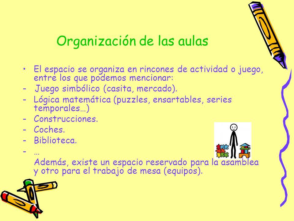 Organización de las aulas El espacio se organiza en rincones de actividad o juego, entre los que podemos mencionar: - Juego simbólico (casita, mercado