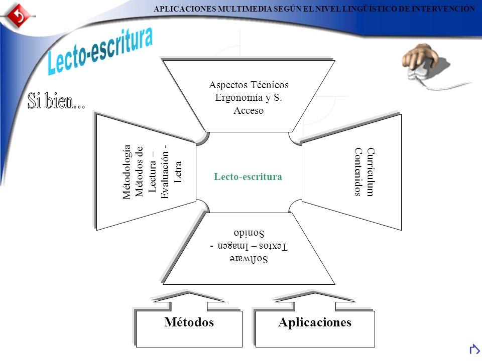 Currículum Contenidos Software Textos – Imagen - Sonido MétodosAplicaciones Lecto-escritura Aspectos Técnicos Ergonomía y S. Acceso Métodología Método