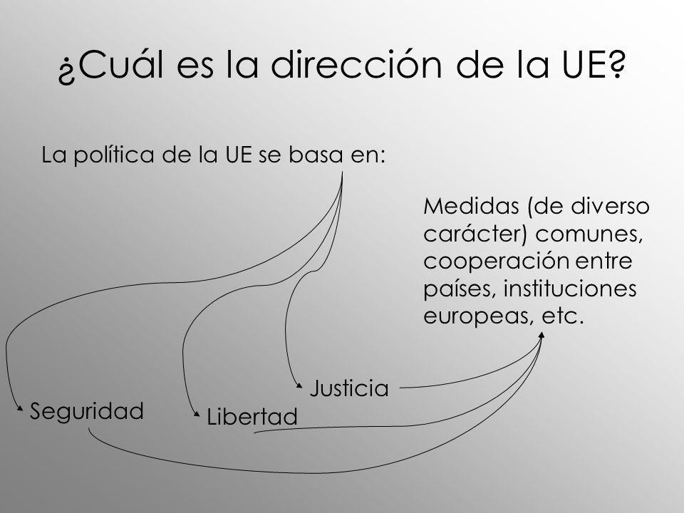 Instituciones U.E. Comisión Europea Parlamento Europeo Consejo Europeo Tribunales de Justicia y de Cuentas Comité de Regiones B.C.E.