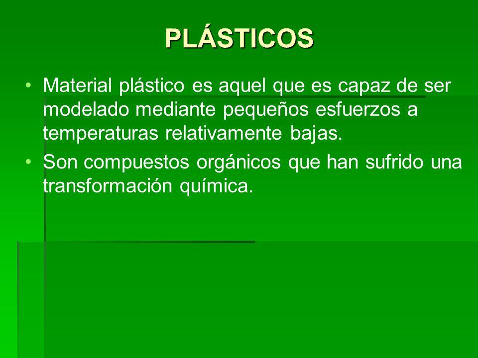 Las poliamidas (PA) El nailon puede presentarse de diferentes formas aunque los dos mas conocidos son la rígida y la fibra.