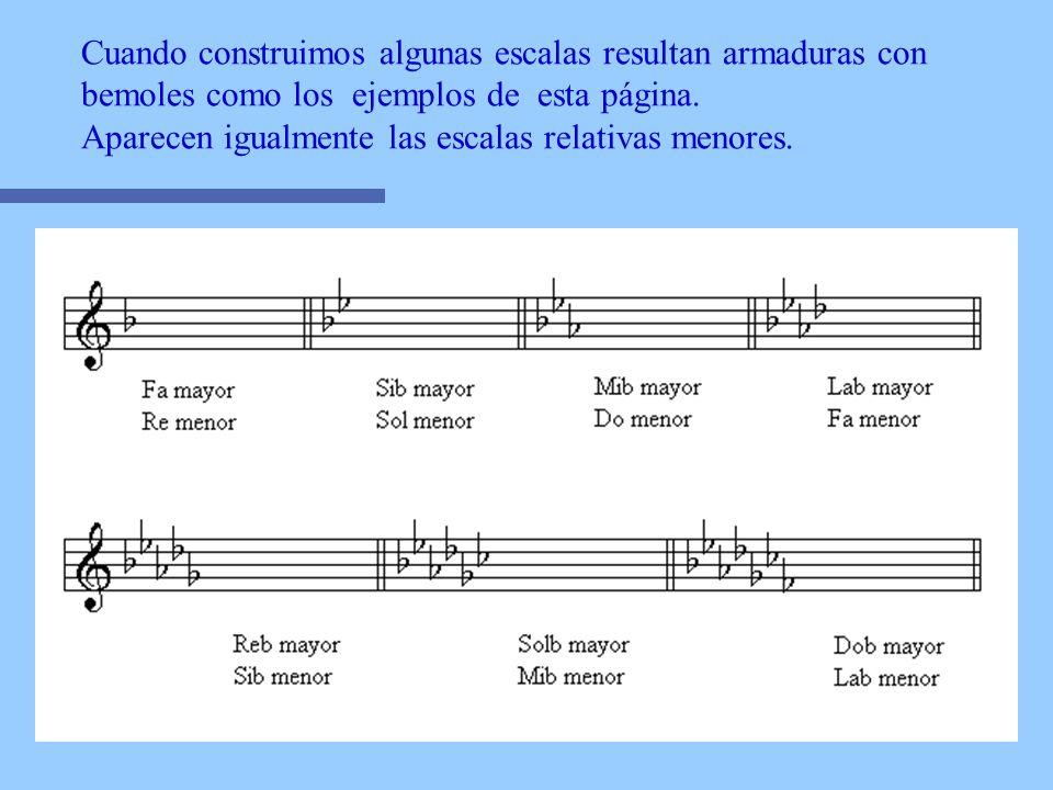 Estas son las armaduras resultantes al construir las escalas indicadas Cada Escala Mayor tiene una escala relativa menor natural que comienza 1 1/2 to