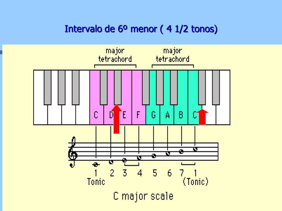 Intervalo de 6º menor ( 4 tonos )