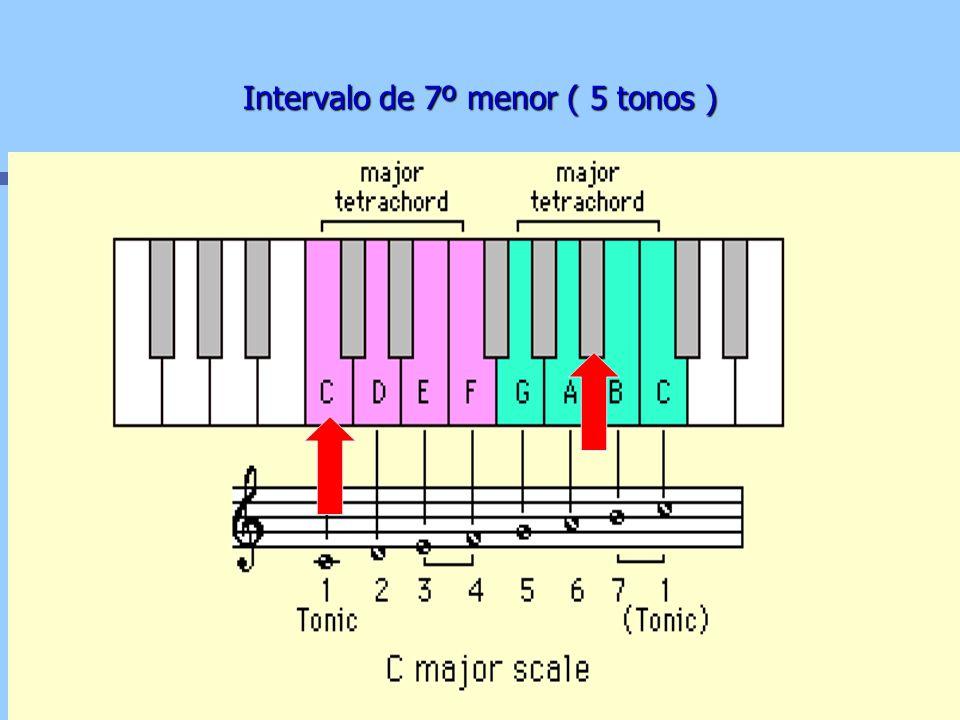 Intervalo de 6º menor ( 4 1/2 tonos)