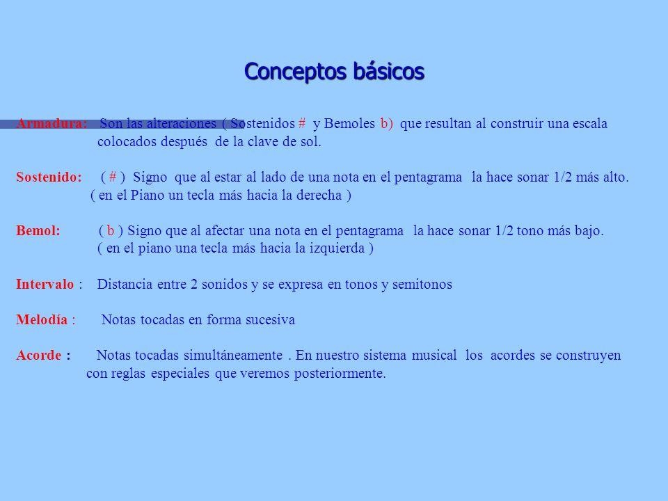 Conceptos básicos Armadura: Son las alteraciones ( Sostenidos # y Bemoles b) que resultan al construir una escala colocados después de la clave de sol.