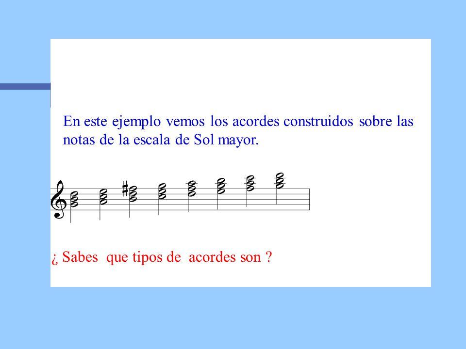 Sobre cada nota de cualquier escala que construimos podemos hacer un acorde ( en este caso triada, acorde con 3 notas ) Sobre cada nota de la escala d