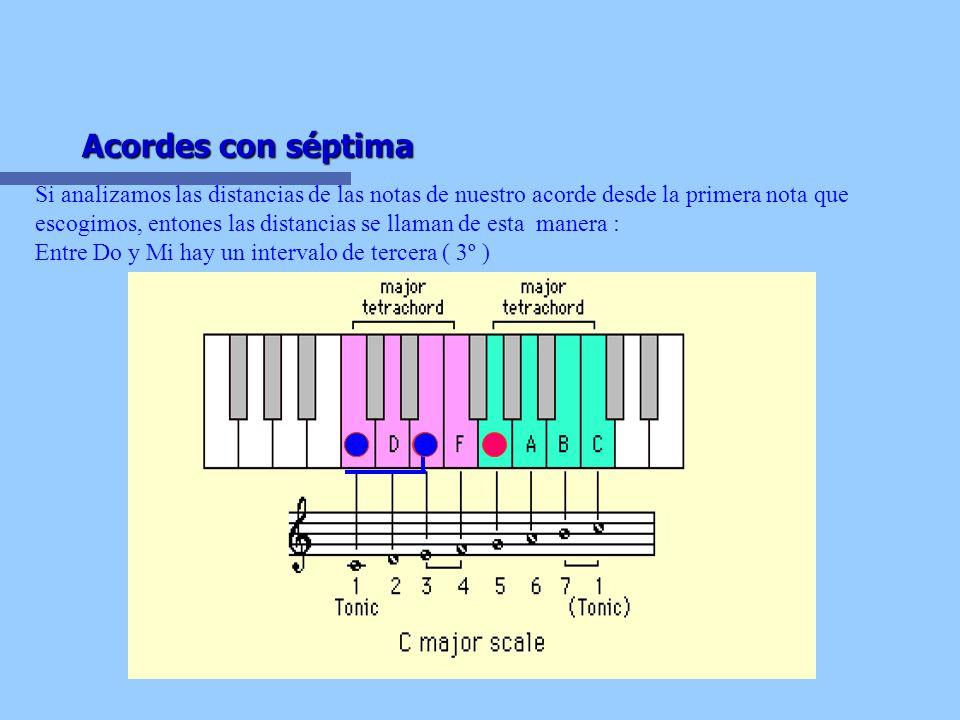 Acordes con séptima Cuando Construimos un acorde, elegimos una nota ( tecla del piano ) y desde esta superponemos intervalos de 3º.