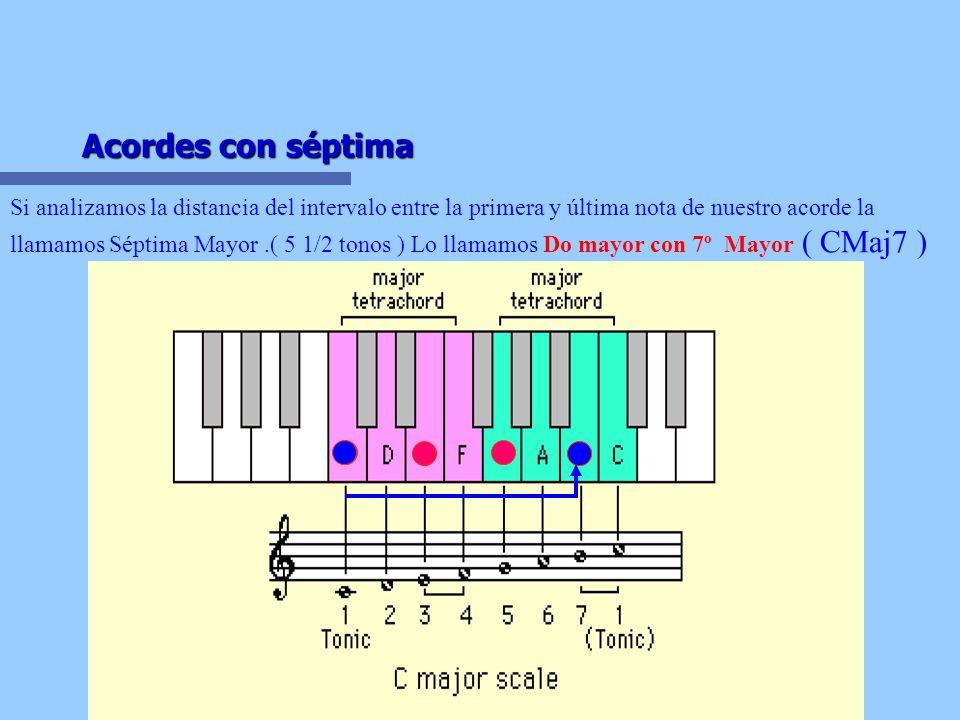 Acordes con séptima Si superponemos otro intervalo de 3º al acorde, queda con 4 notas. Ahora le llamamos Tétrada.