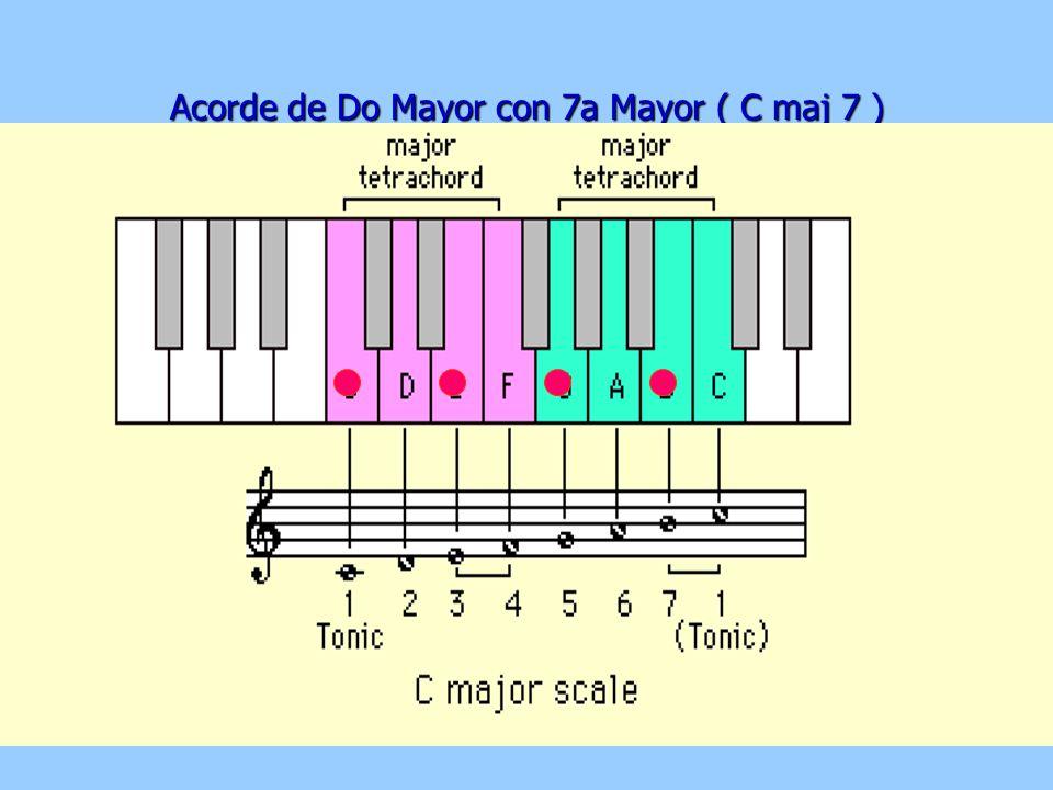 Acordes con séptima Si analizamos la distancia del intervalo entre la primera y última nota de nuestro acorde la llamamos Séptima Mayor.( 5 1/2 tonos