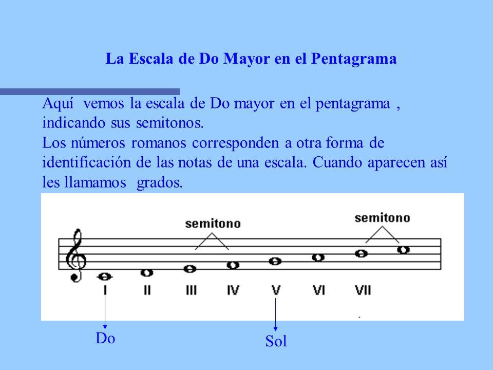 Aquí vemos la escala de Do mayor en el pentagrama, indicando sus semitonos.