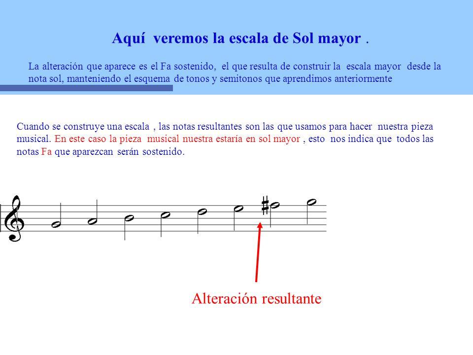 Acordes con séptima Si analizamos la distancia del intervalo entre la primera y última nota de nuestro acorde la llamamos Séptima Mayor.( 5 1/2 tonos ) Lo llamamos Do mayor con 7º Mayor ( CMaj7 )