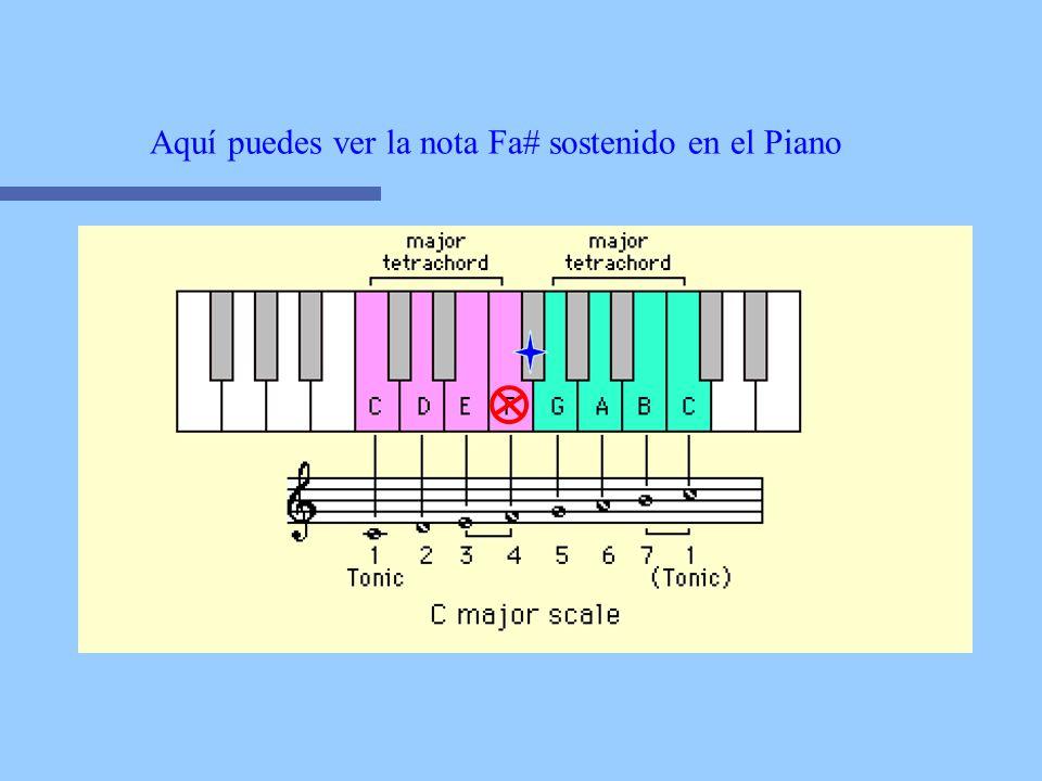 Los acordes de nuestro sistema se construyen con superposición de intervalos de 3º.