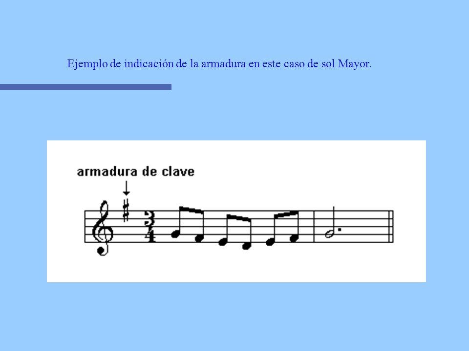 Aquí puedes ver la nota Fa# sostenido en el Piano