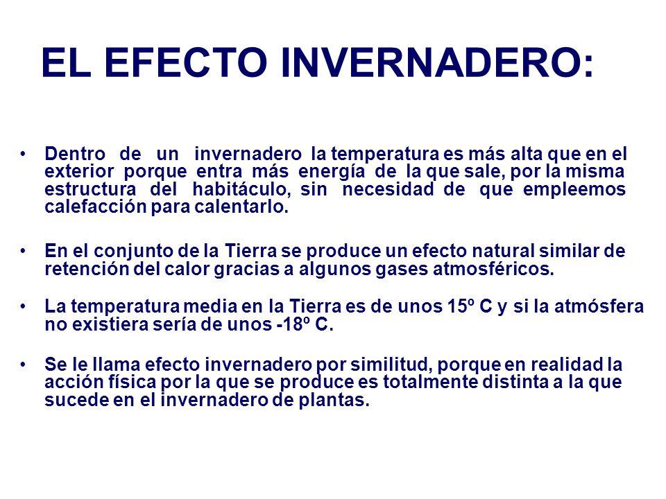 EL EFECTO INVERNADERO: Dentro de un invernadero la temperatura es más alta que en el exterior porque entra más energía de la que sale, por la misma es
