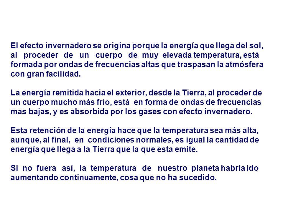 El efecto invernadero se origina porque la energía que llega del sol, al proceder de un cuerpo de muy elevada temperatura, está formada por ondas de f