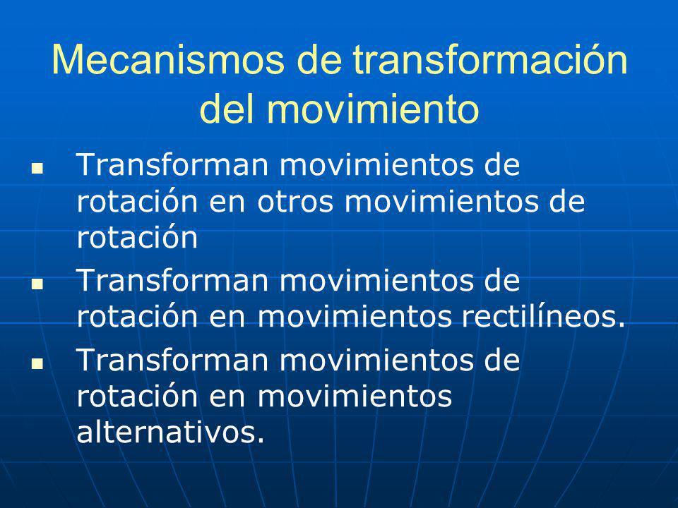 Mecanismos de transformación del movimiento Transforman movimientos de rotación en otros movimientos de rotación Transforman movimientos de rotación e