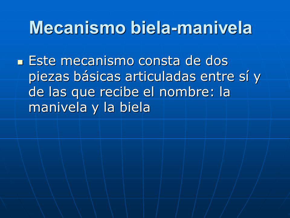 Mecanismo biela-manivela Este mecanismo consta de dos piezas básicas articuladas entre sí y de las que recibe el nombre: la manivela y la biela Este m