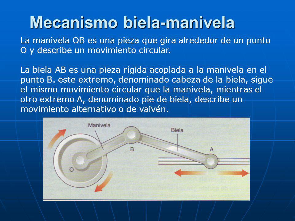 Mecanismo biela-manivela La manivela OB es una pieza que gira alrededor de un punto O y describe un movimiento circular. La biela AB es una pieza rígi