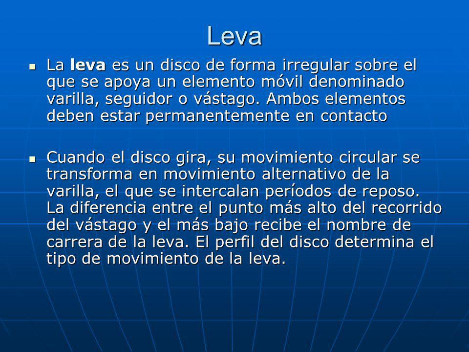 Leva La leva es un disco de forma irregular sobre el que se apoya un elemento móvil denominado varilla, seguidor o vástago. Ambos elementos deben esta